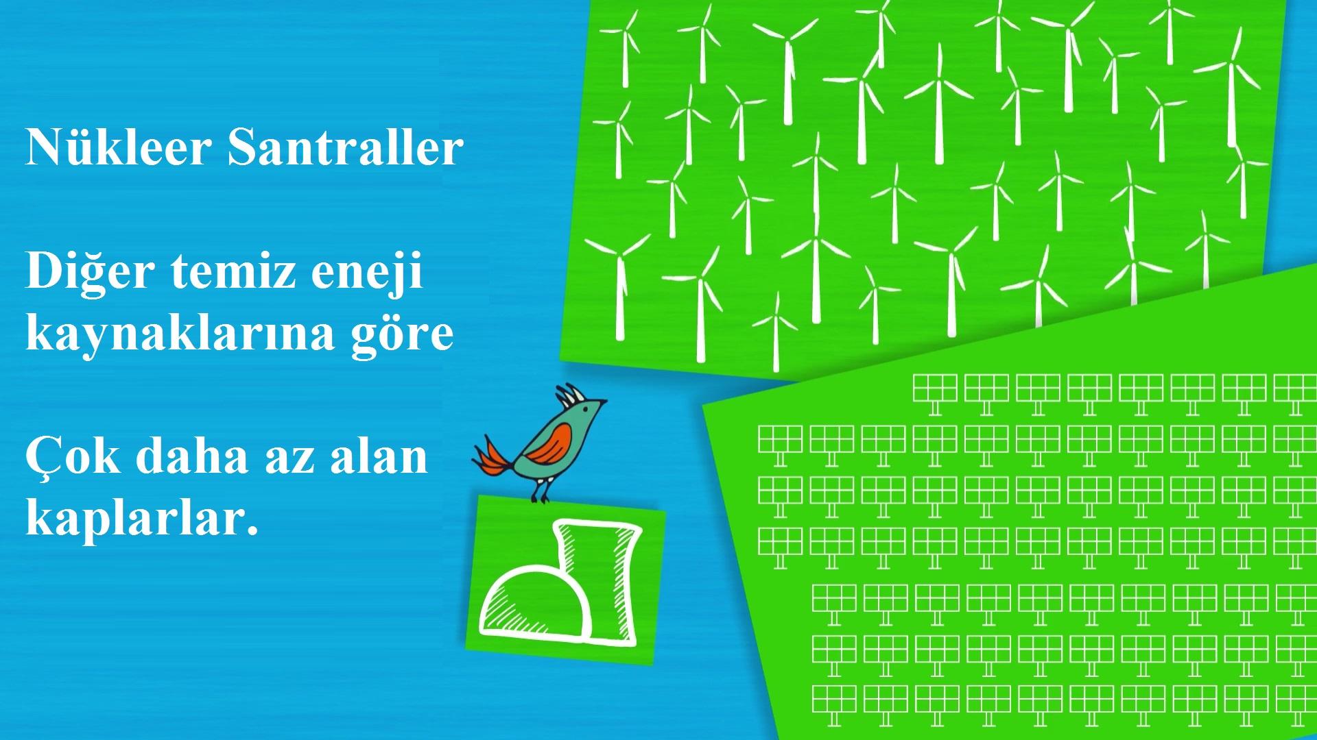 Yenilenebilir- rüzgra güneş nükleer slogalı