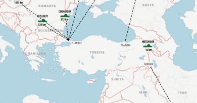 türkiye-etrafı