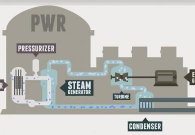 VİDEO – Nükleer Enerji Santralleri Nasıl Çalışır?